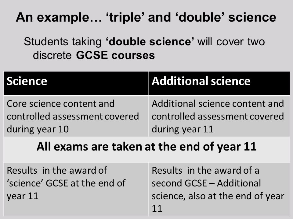 An example… 'triple' and 'double' science