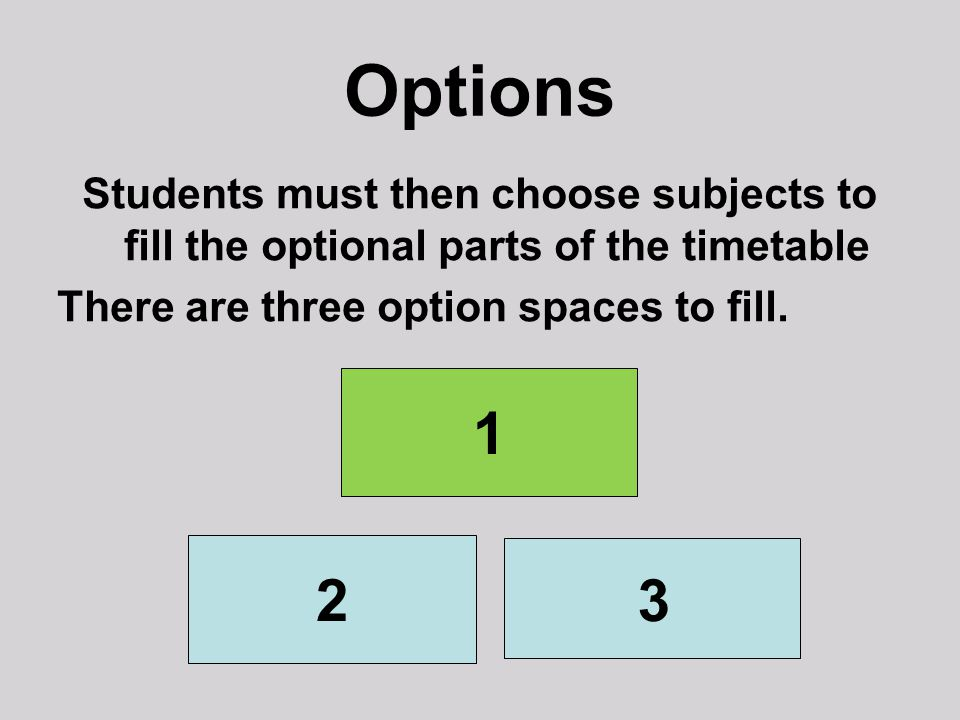 Options Students must then choose subjects to fill the optional parts of the timetable. There are three option spaces to fill.