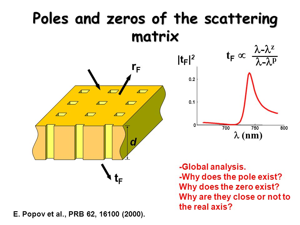 Poles and zeros of the scattering matrix