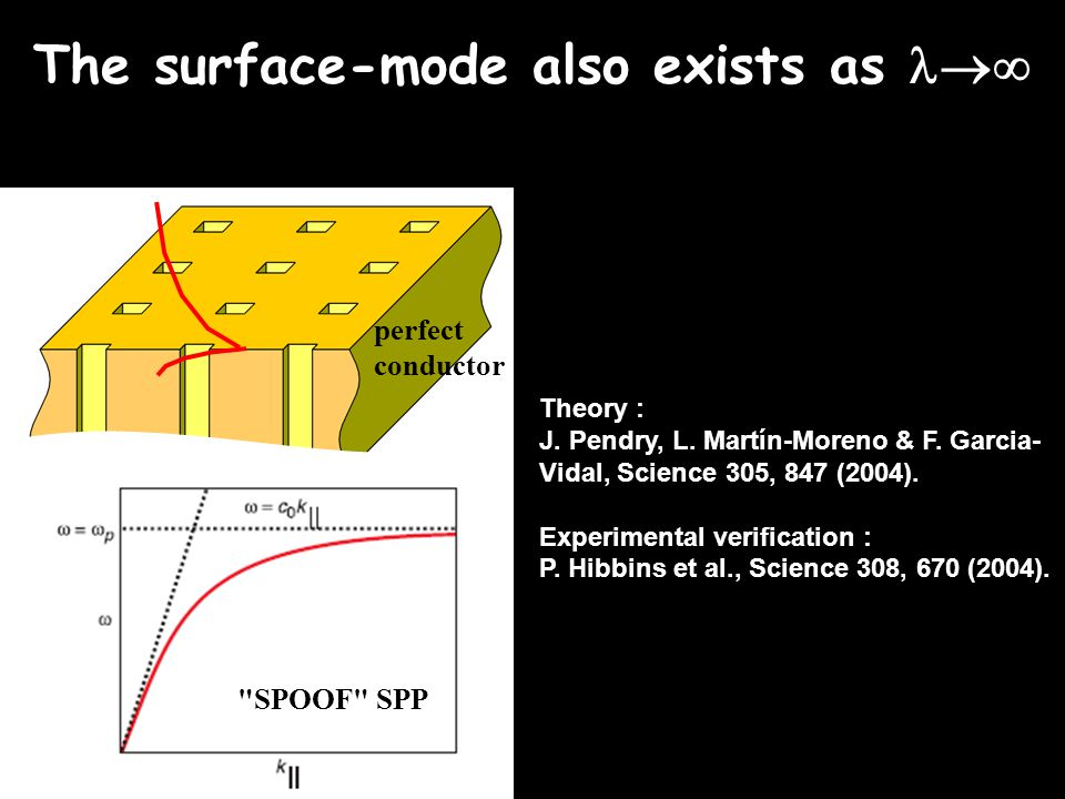 The surface-mode also exists as l