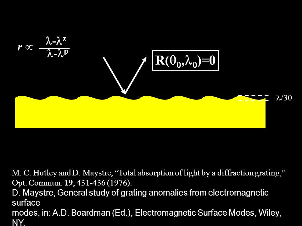 r  l-lz. l-lp. R(q0,l0)=0. l/30.
