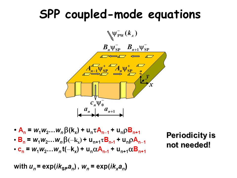SPP coupled-mode equations