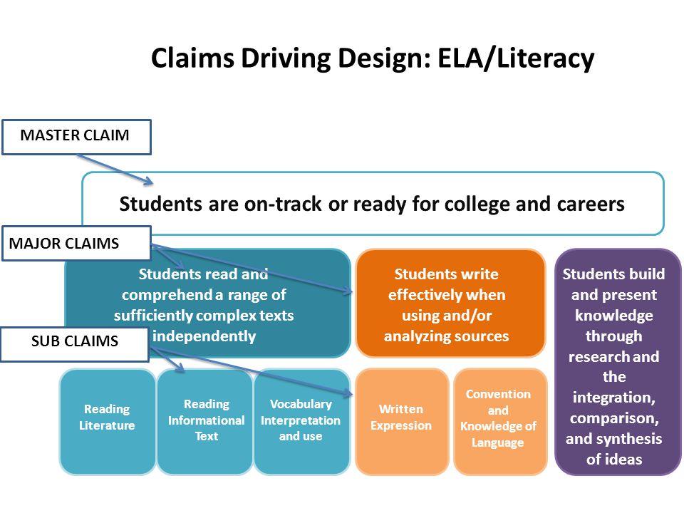Claims Driving Design: ELA/Literacy