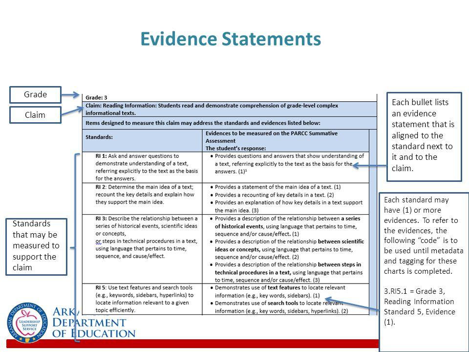 Evidence Statements Grade