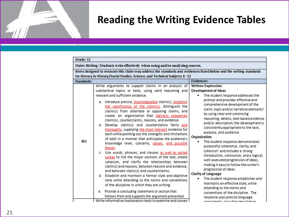 Reading the Writing Evidence Tables