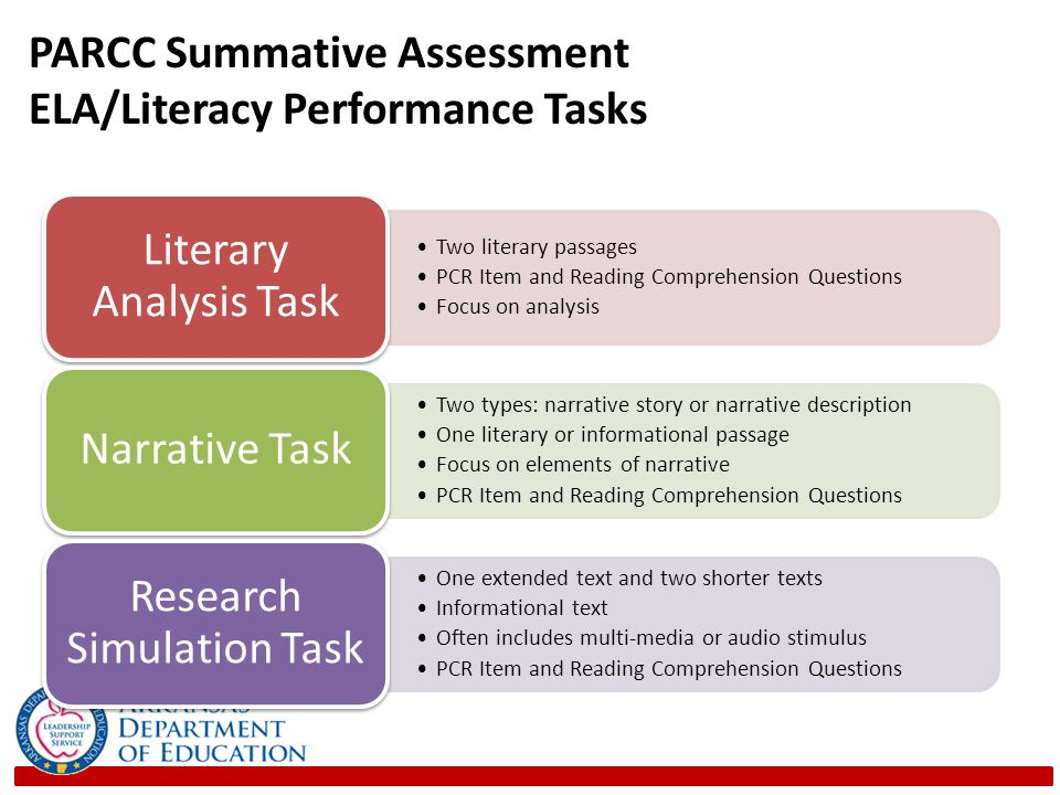 PARCC Summative Assessment ELA/Literacy Performance Tasks