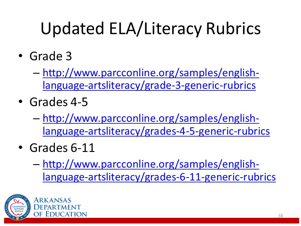 Updated ELA/Literacy Rubrics