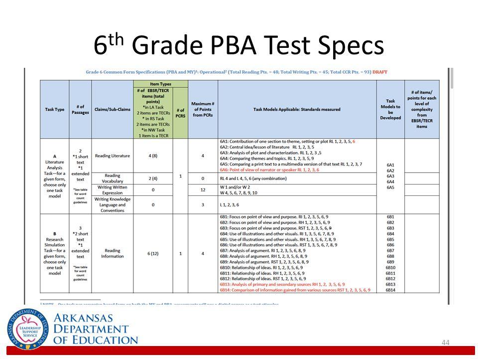 6th Grade PBA Test Specs