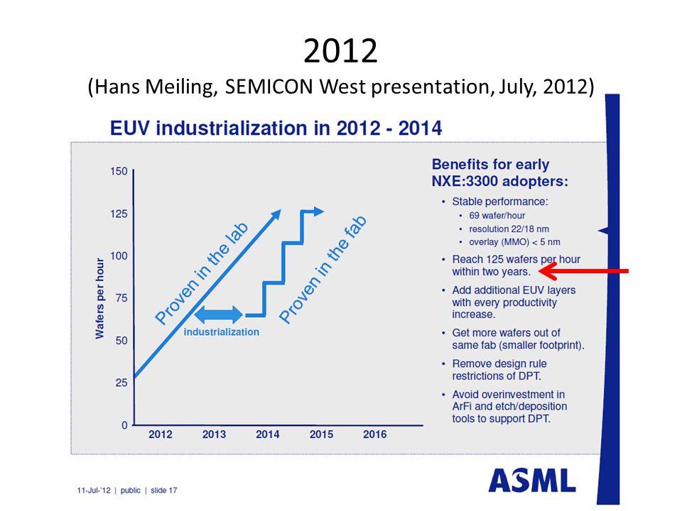 2012 (Hans Meiling, SEMICON West presentation, July, 2012)