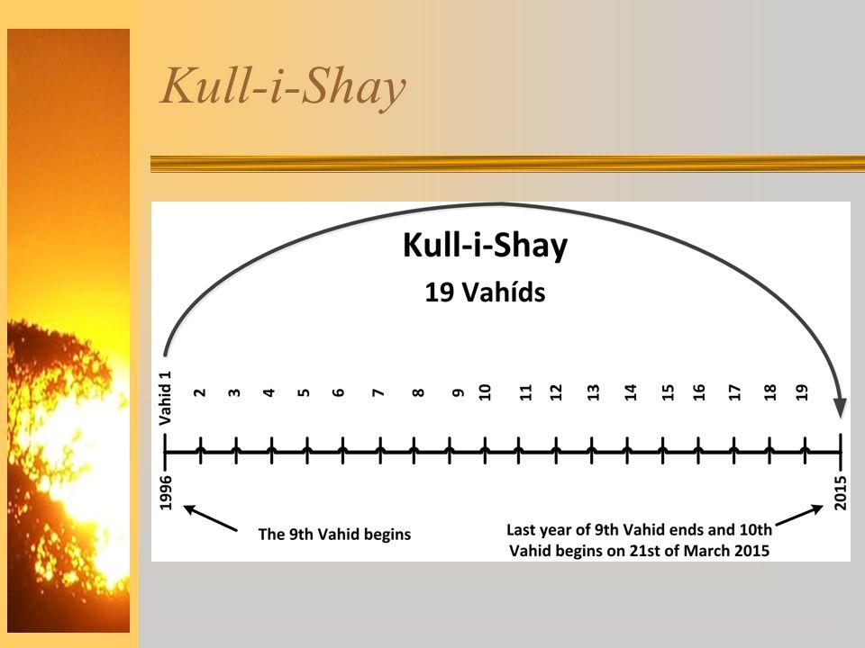 Kull-i-Shay
