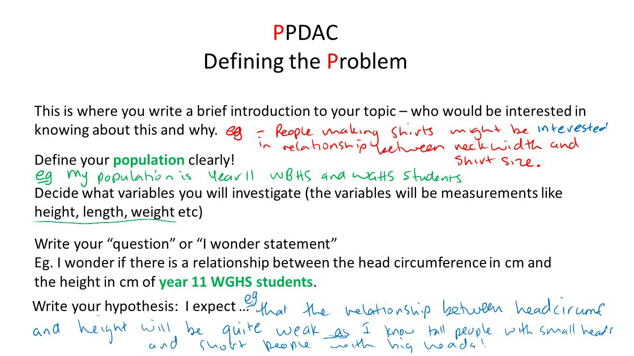 PPDAC Defining the Problem