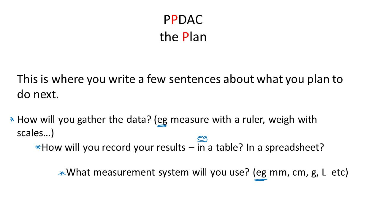 PPDAC the Plan This is where you write a few sentences about what you plan to do next.