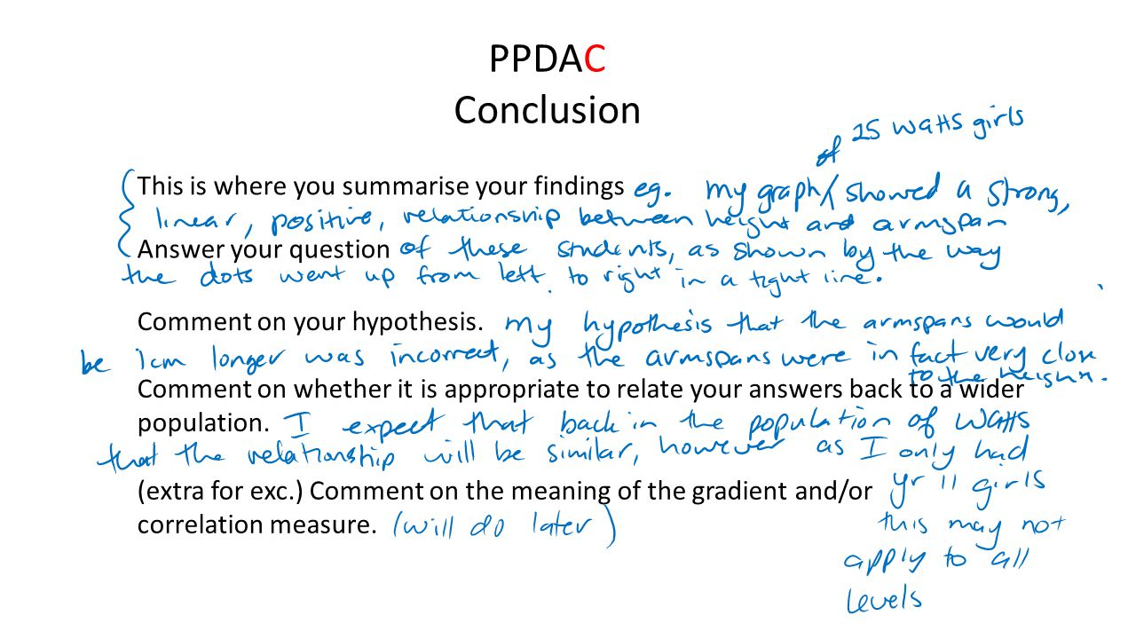 PPDAC Conclusion This is where you summarise your findings