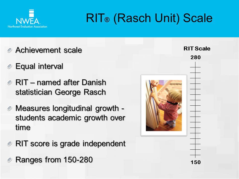 RIT® (Rasch Unit) Scale