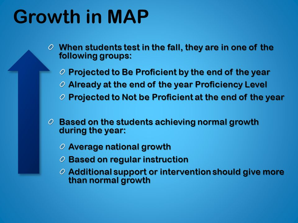 Growth in MAP When students test in the fall, they are in one of the following groups: Projected to Be Proficient by the end of the year.