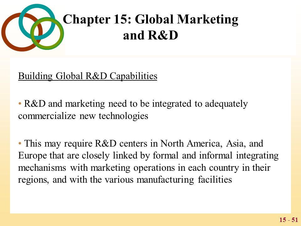 Chapter 15: Global Marketing and R&D