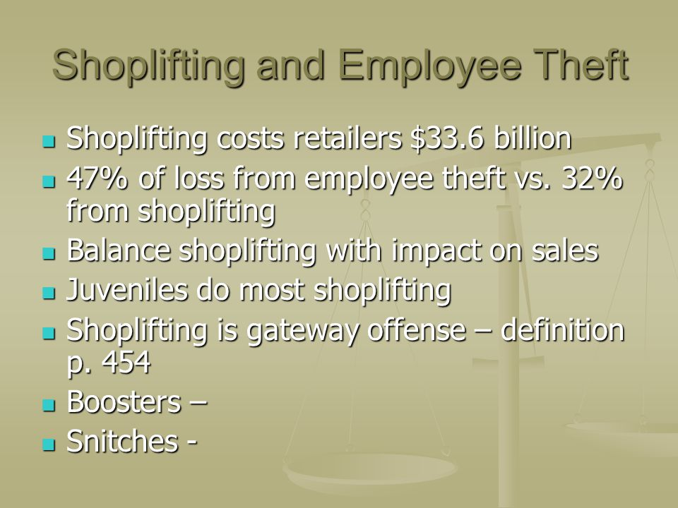 Shoplifting and Employee Theft