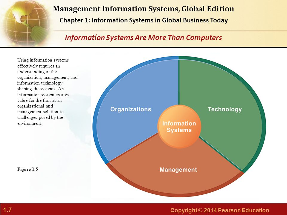 Information Systems Are More Than Computers
