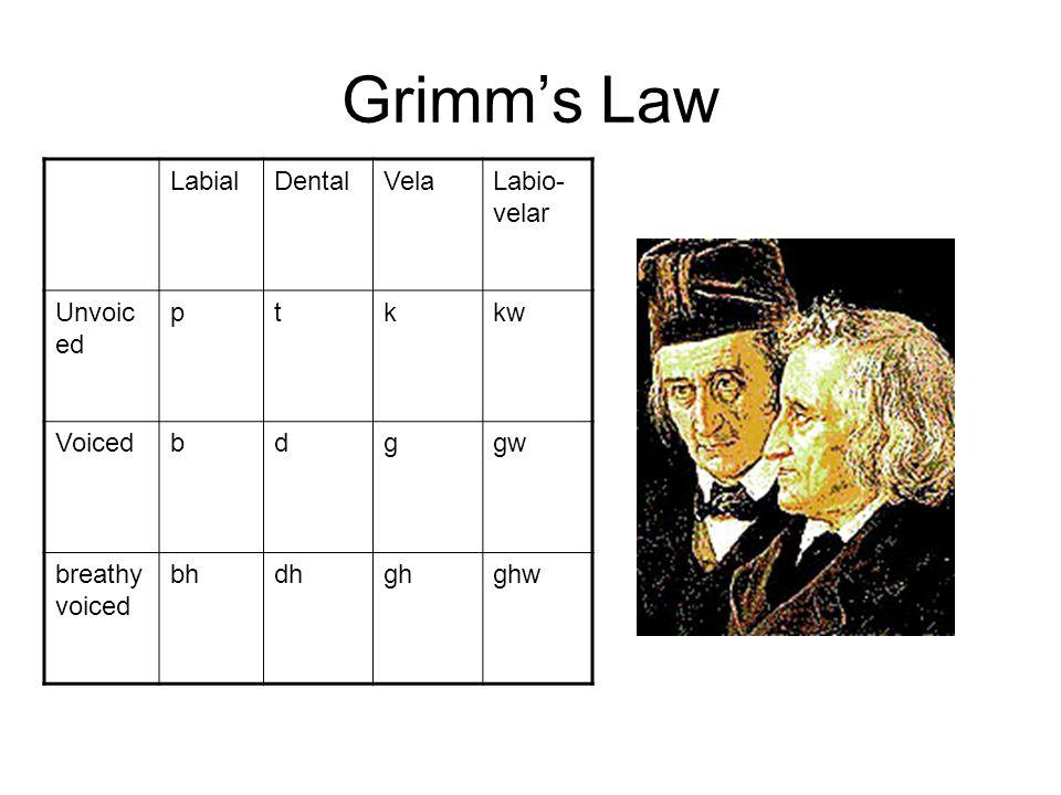 Grimm's Law Labial Dental Vela Labio-velar Unvoiced p t k kw Voiced b