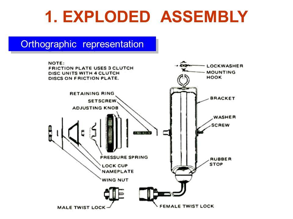 Orthographic representation