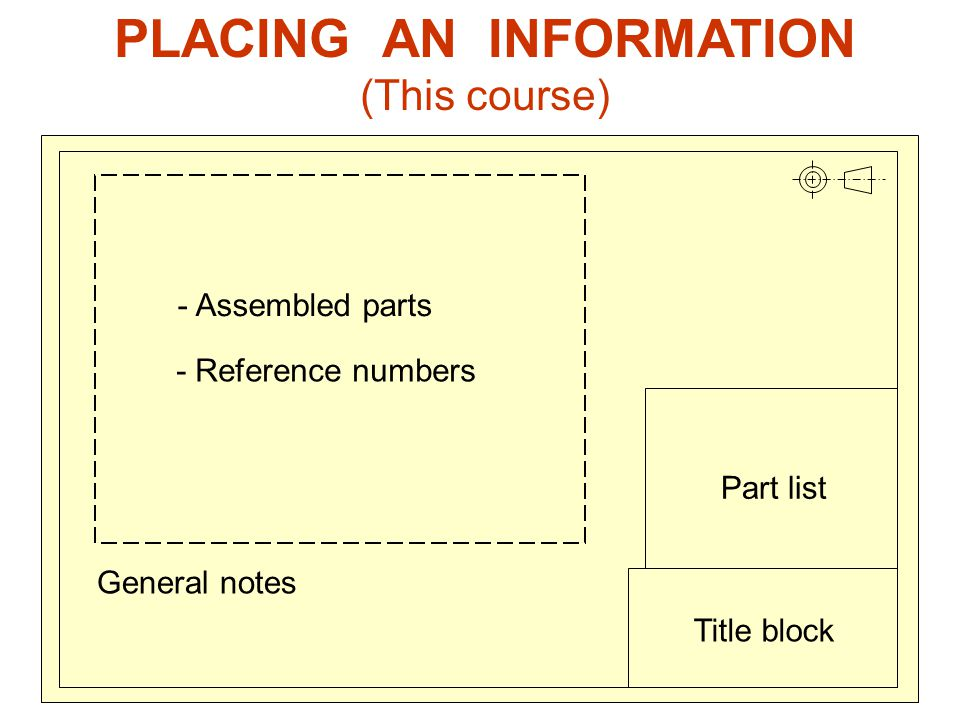 PLACING AN INFORMATION