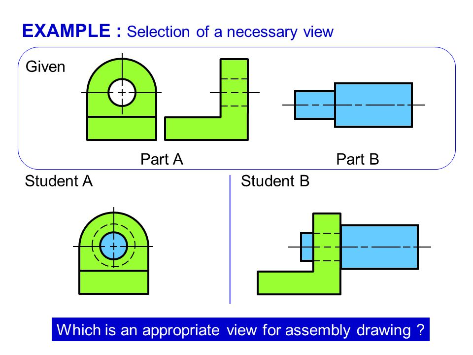 EXAMPLE : Selection of a necessary view