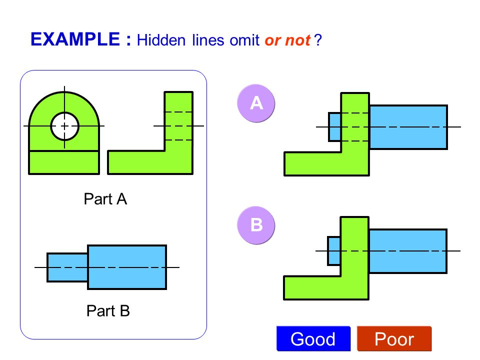 EXAMPLE : Hidden lines omit or not