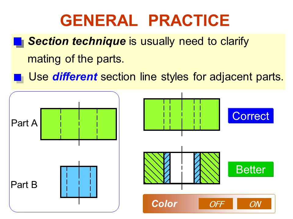 GENERAL PRACTICE Section technique is usually need to clarify