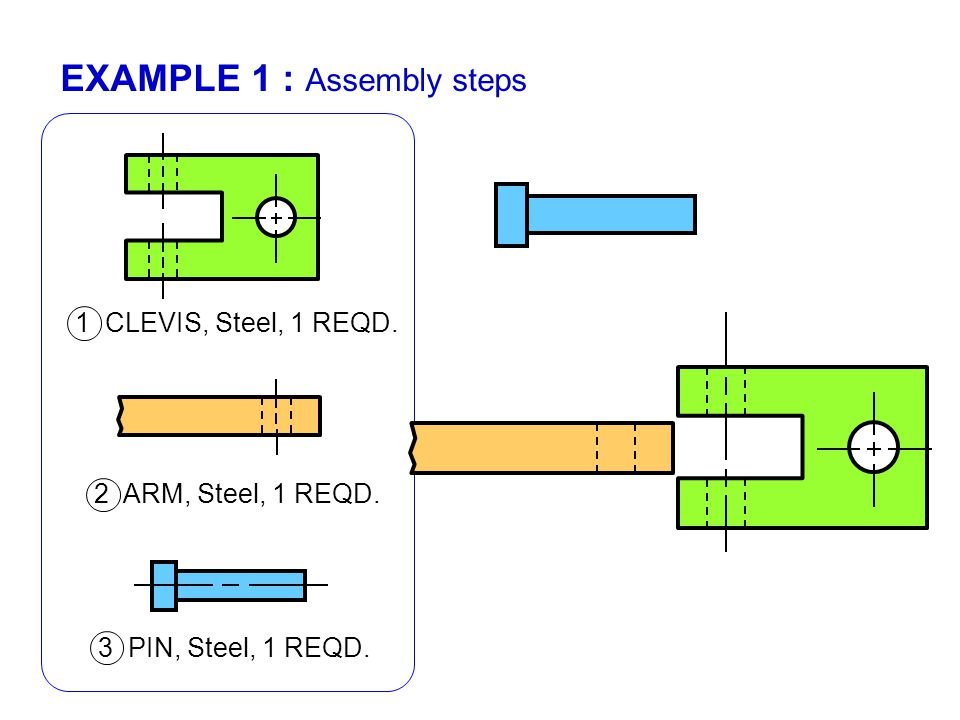 EXAMPLE 1 : Assembly steps