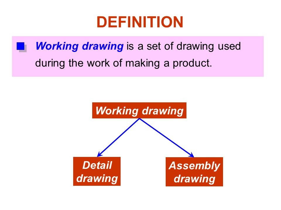 DEFINITION Working drawing is a set of drawing used