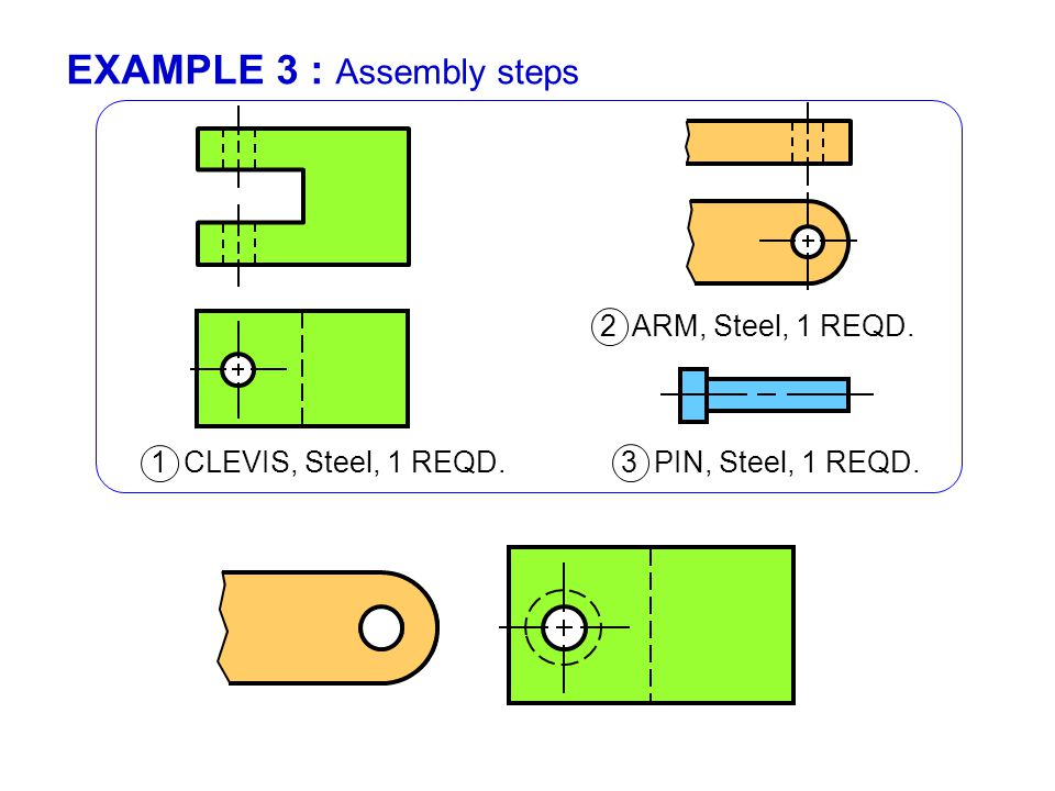 EXAMPLE 3 : Assembly steps