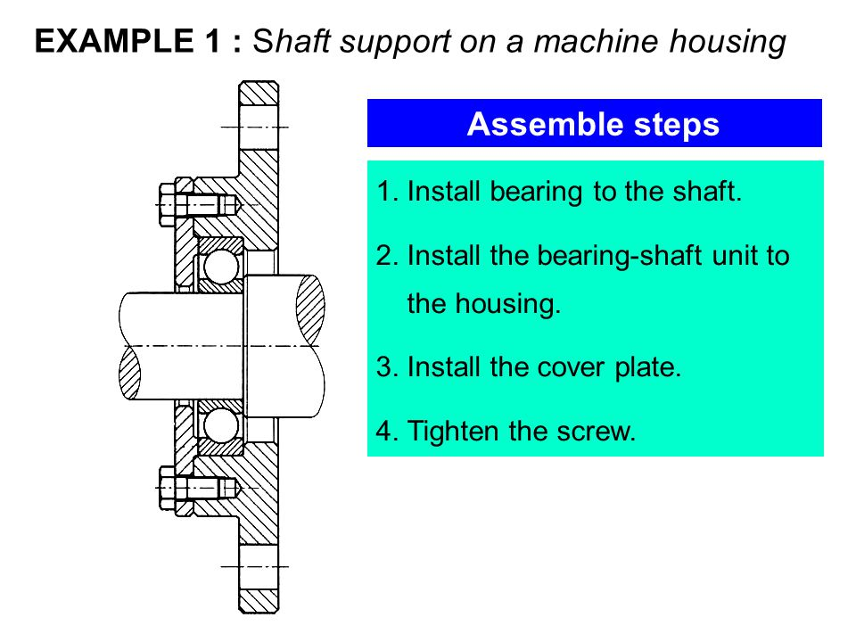 EXAMPLE 1 : Shaft support on a machine housing