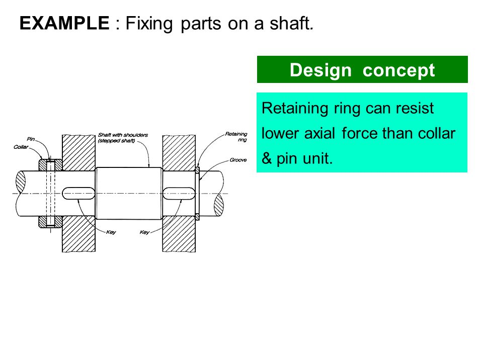 EXAMPLE : Fixing parts on a shaft.