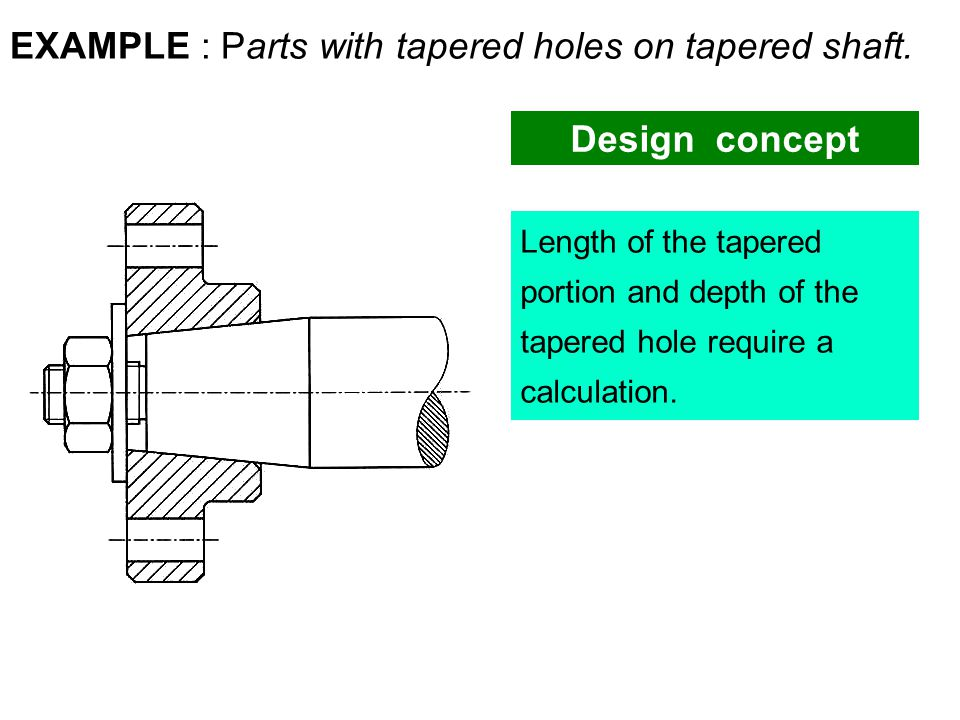 EXAMPLE : Parts with tapered holes on tapered shaft.