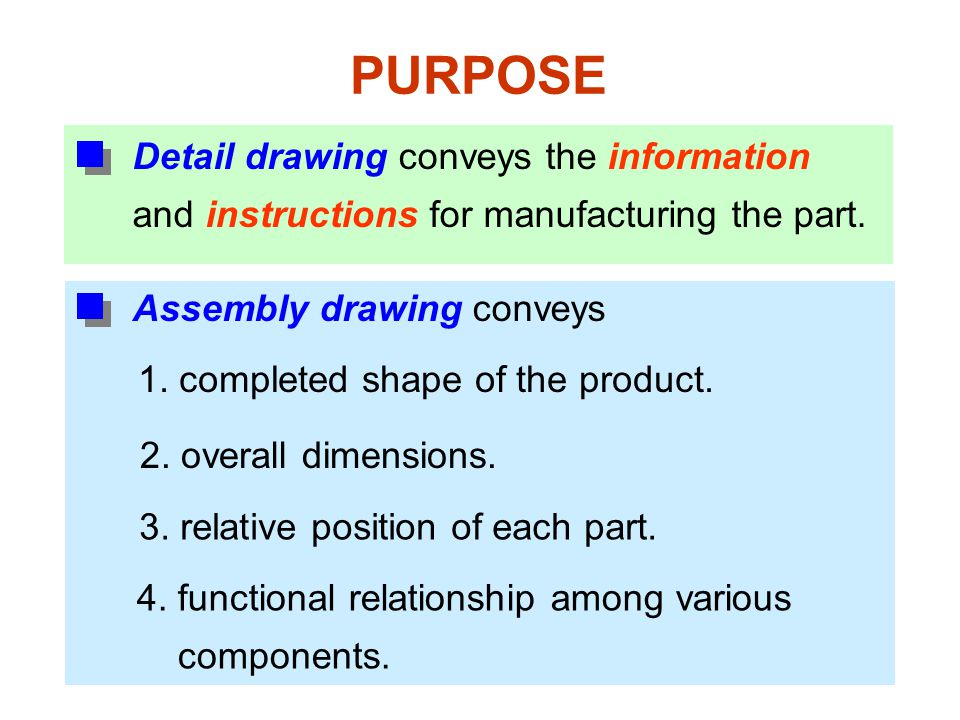 PURPOSE Detail drawing conveys the information and instructions for manufacturing the part. Assembly drawing conveys.