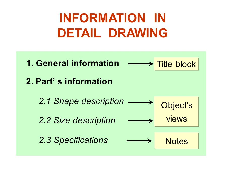 INFORMATION IN DETAIL DRAWING