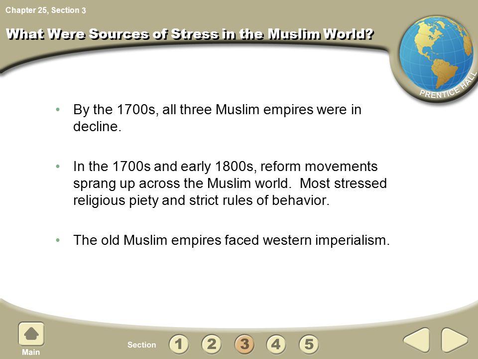 What Were Sources of Stress in the Muslim World