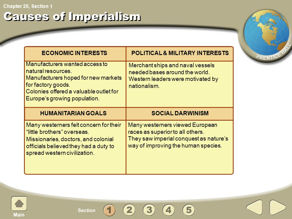 Causes of Imperialism ECONOMIC INTERESTS