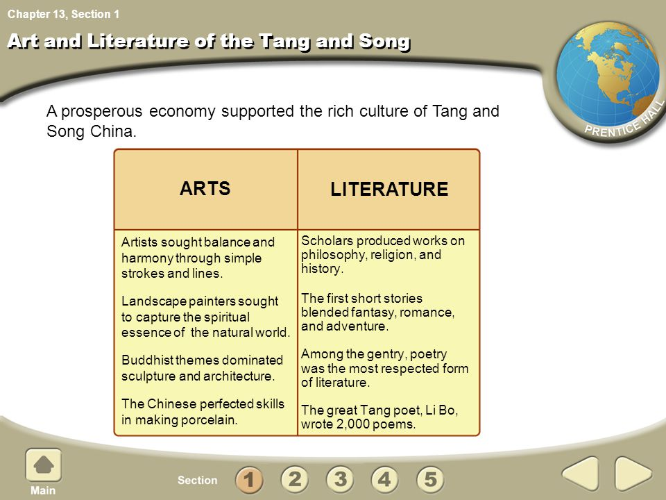 Art and Literature of the Tang and Song