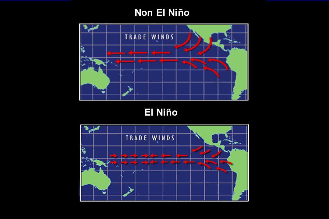 Non El Niño El Niño