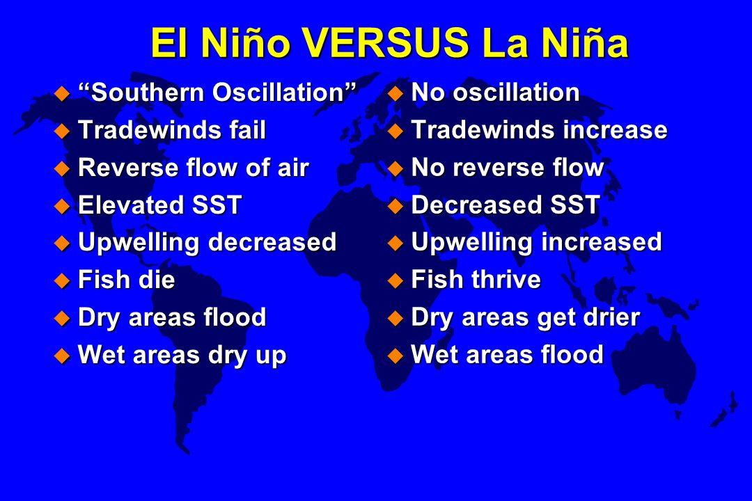 El Niño VERSUS La Niña Southern Oscillation Tradewinds fail