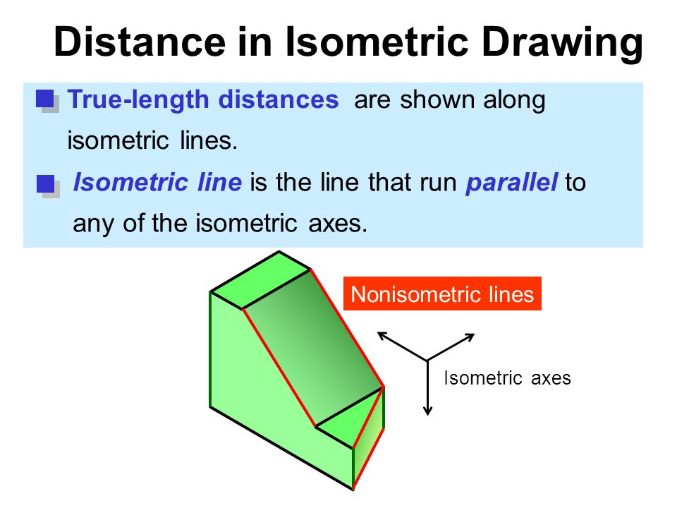 Distance in Isometric Drawing
