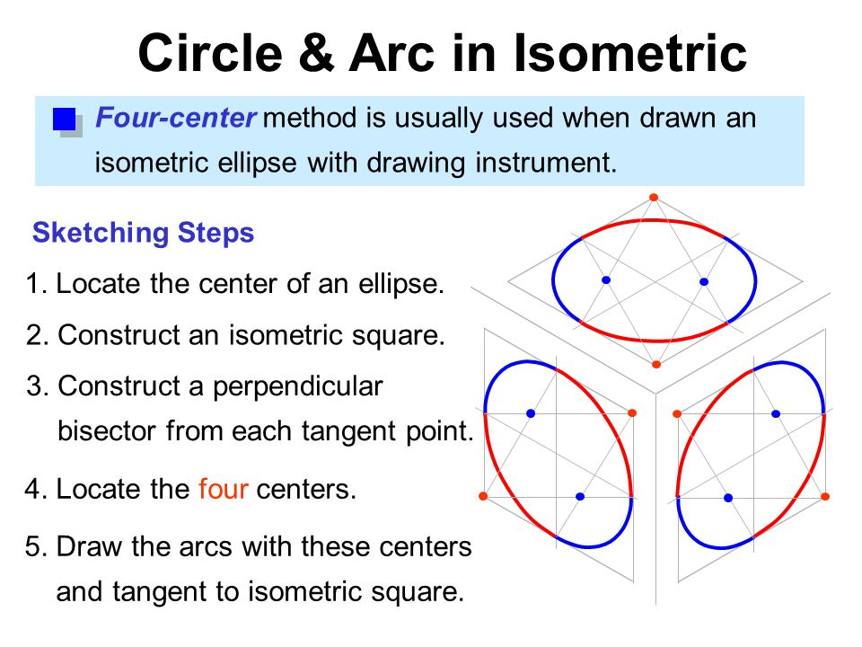 Circle & Arc in Isometric