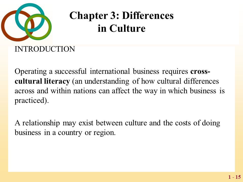 Chapter 3: Differences in Culture