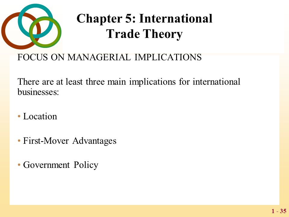 Chapter 5: International Trade Theory