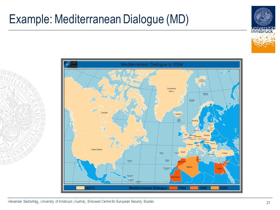 Example: Mediterranean Dialogue (MD)