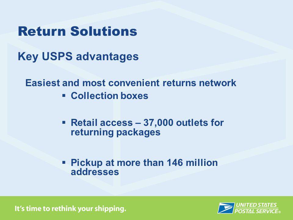 Return Solutions Key USPS advantages