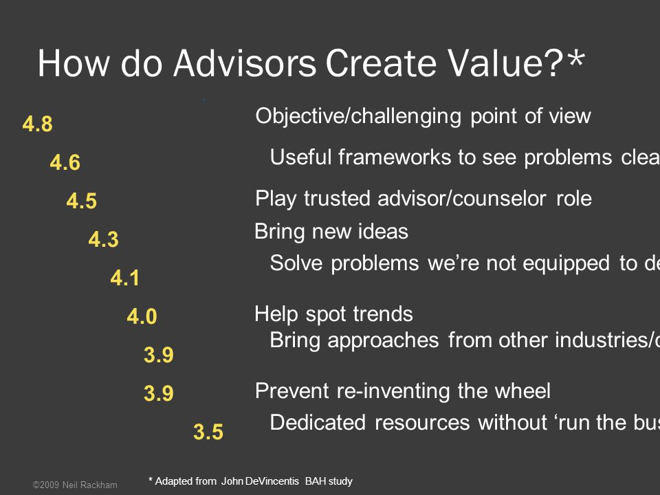 How do Advisors Create Value *