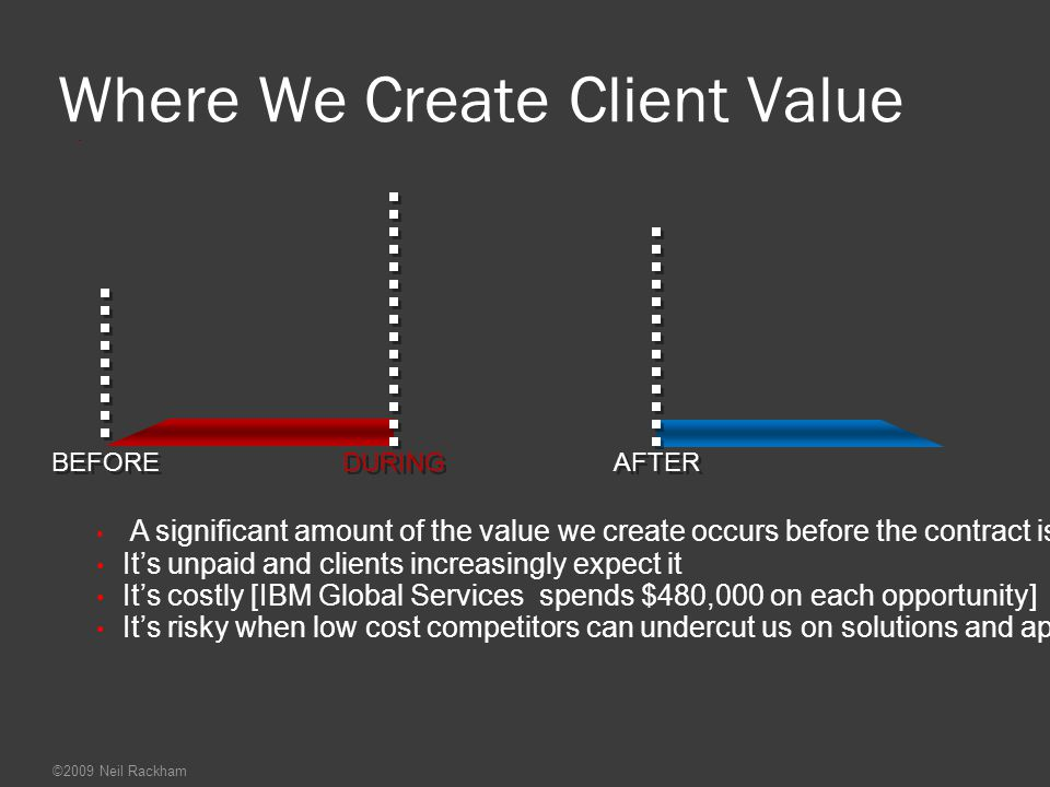 Where We Create Client Value