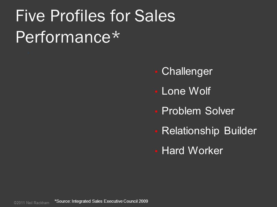 Five Profiles for Sales Performance*